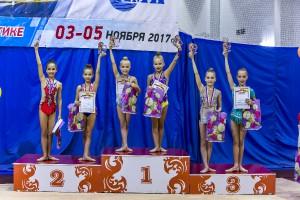 Открытое Первенство и Чемпионат г.Чебоксары